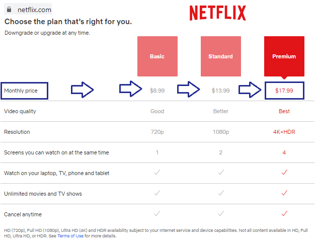 netflix-official-monthly-pricing